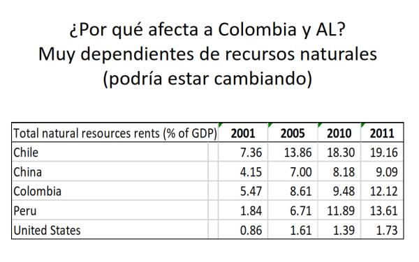 Colombia-Comillas3